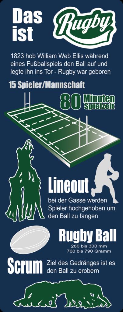Infografik Rugby