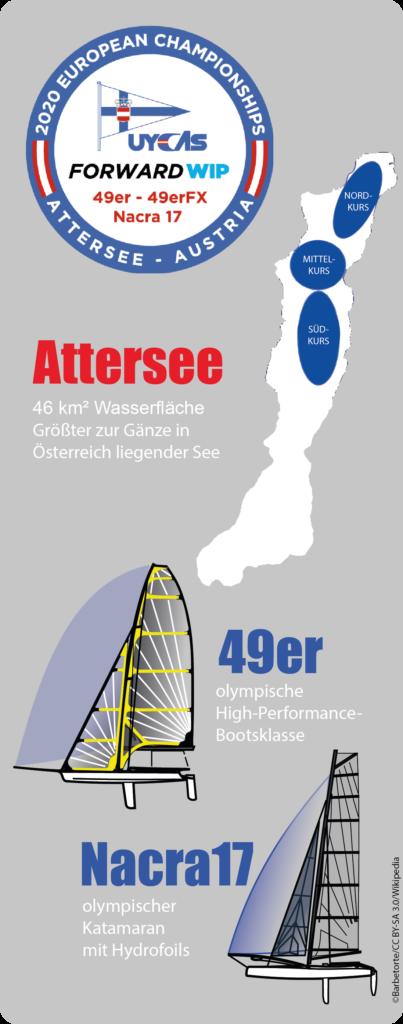 Infografik Segel EM